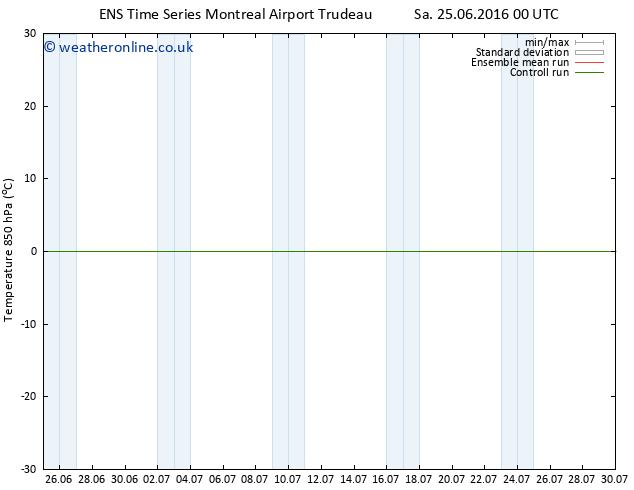 Temp. 850 hPa GEFS TS Sa 25.06.2016 12 GMT