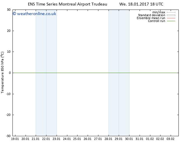 Temp. 850 hPa GEFS TS Th 19.01.2017 06 GMT