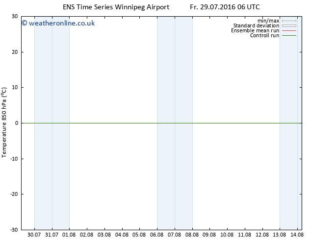 Temp. 850 hPa GEFS TS Su 07.08.2016 06 GMT