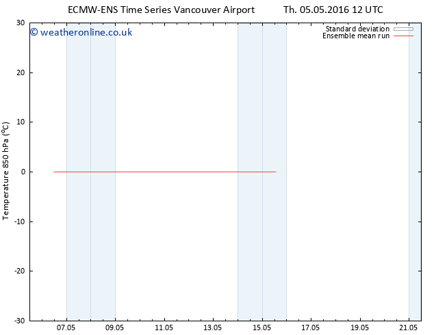 Temp. 850 hPa ECMWFTS Fr 06.05.2016 12 GMT