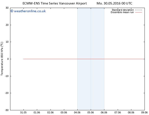 Temp. 850 hPa ECMWFTS Tu 31.05.2016 00 GMT
