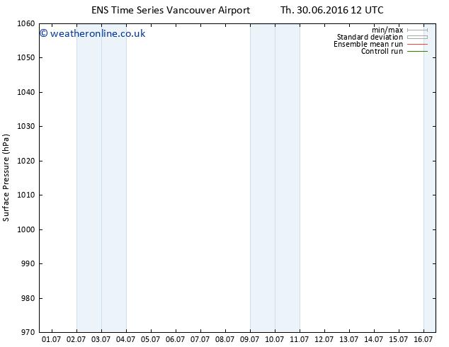 Surface pressure GEFS TS Th 30.06.2016 18 GMT