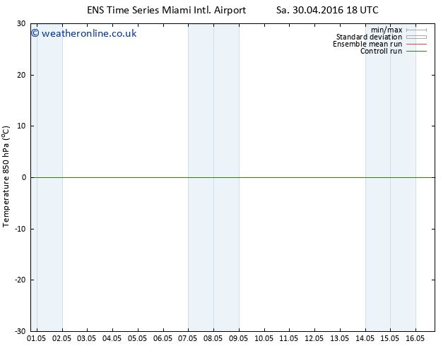 Temp. 850 hPa GEFS TS Su 01.05.2016 00 GMT