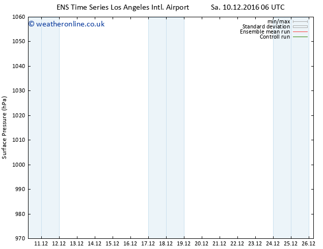 Surface pressure GEFS TS Su 18.12.2016 06 GMT