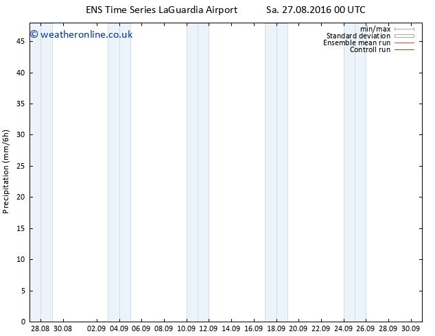 Precipitation GEFS TS We 31.08.2016 18 GMT