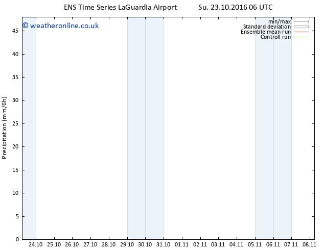 Precipitation GEFS TS Fr 28.10.2016 00 GMT