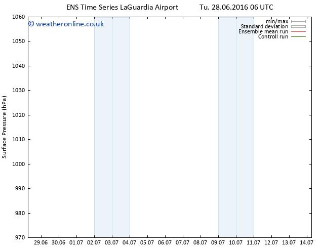 Surface pressure GEFS TS We 13.07.2016 06 GMT
