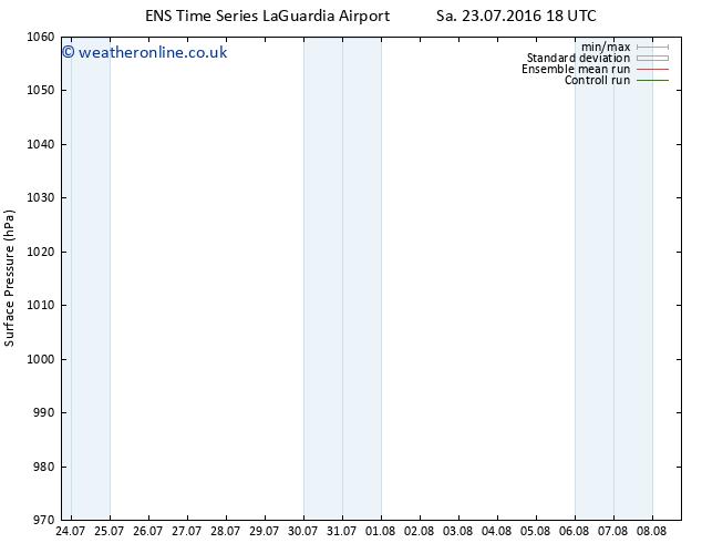 Surface pressure GEFS TS We 27.07.2016 12 GMT