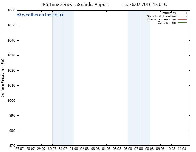Surface pressure GEFS TS We 27.07.2016 00 GMT