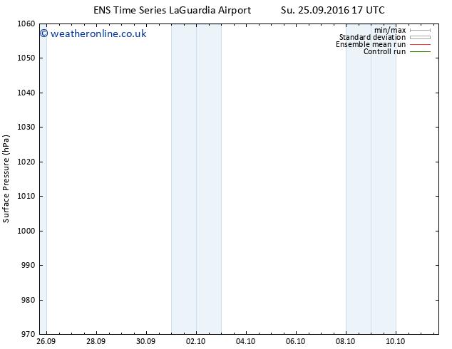 Surface pressure GEFS TS Su 25.09.2016 23 GMT