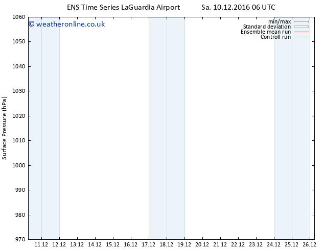 Surface pressure GEFS TS Su 25.12.2016 06 GMT