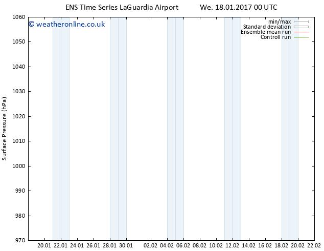 Surface pressure GEFS TS We 18.01.2017 00 GMT