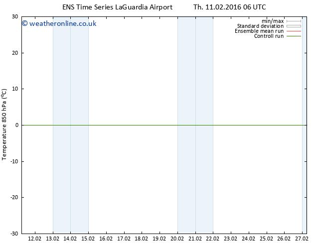 Temp. 850 hPa GEFS TS Th 11.02.2016 12 GMT