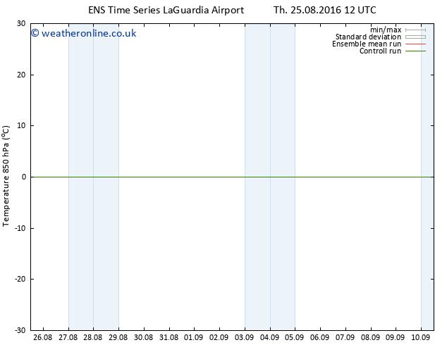 Temp. 850 hPa GEFS TS Th 25.08.2016 18 GMT