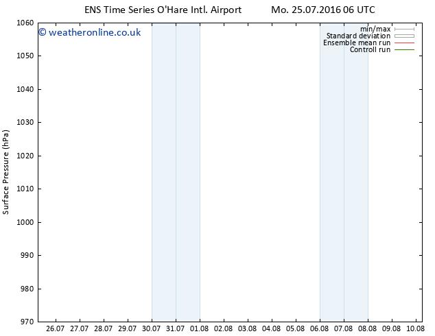 Surface pressure GEFS TS Tu 02.08.2016 06 GMT