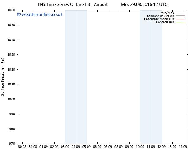 Surface pressure GEFS TS Tu 06.09.2016 12 GMT