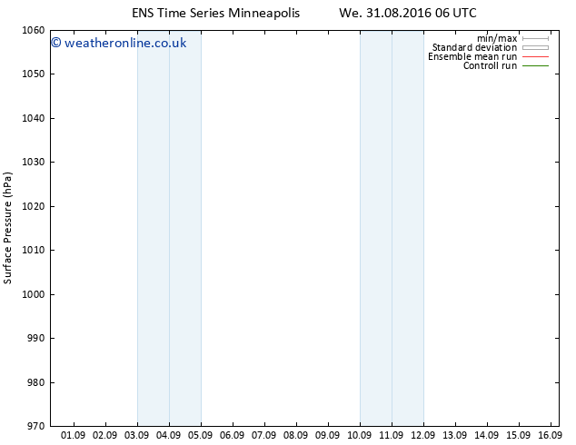 Surface pressure GEFS TS We 31.08.2016 12 GMT