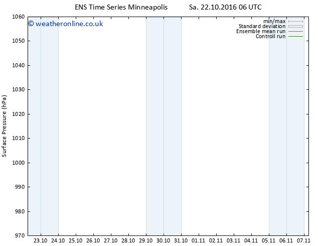 Surface pressure GEFS TS Sa 22.10.2016 12 GMT