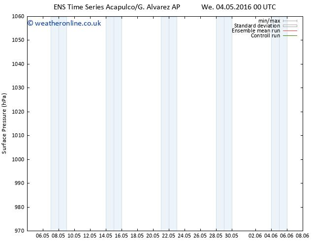 Surface pressure GEFS TS Fr 20.05.2016 00 GMT