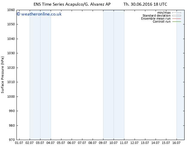 Surface pressure GEFS TS Sa 16.07.2016 18 GMT