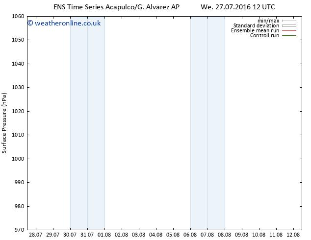 Surface pressure GEFS TS Fr 12.08.2016 12 GMT