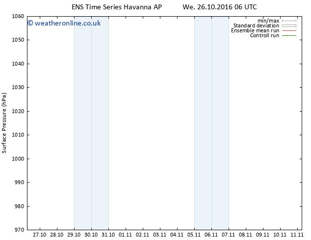 Surface pressure GEFS TS Fr 11.11.2016 06 GMT