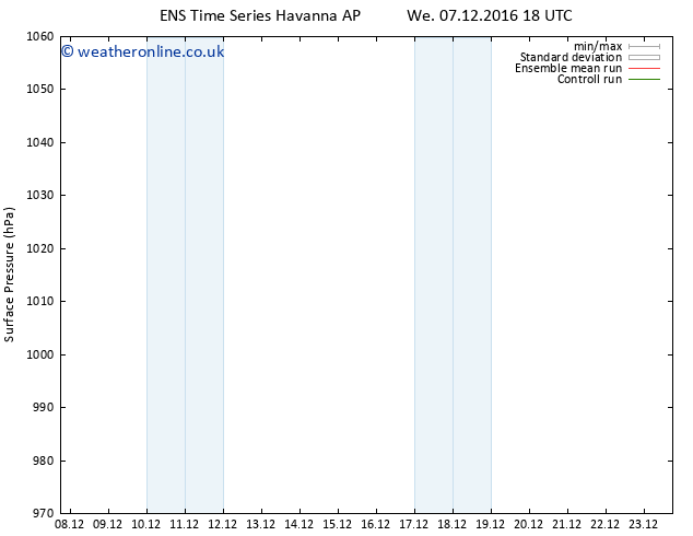 Surface pressure GEFS TS Fr 23.12.2016 18 GMT