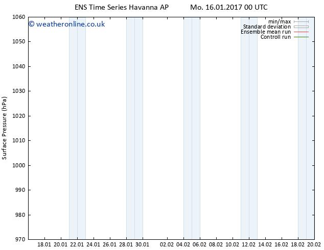 Surface pressure GEFS TS We 01.02.2017 00 GMT