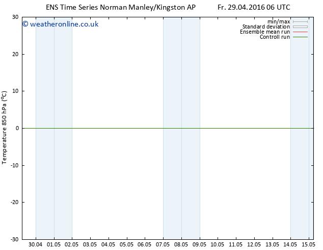 Temp. 850 hPa GEFS TS Sa 07.05.2016 18 GMT