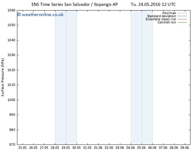 Surface pressure GEFS TS Tu 24.05.2016 18 GMT