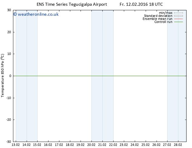 Temp. 850 hPa GEFS TS Mo 15.02.2016 06 GMT
