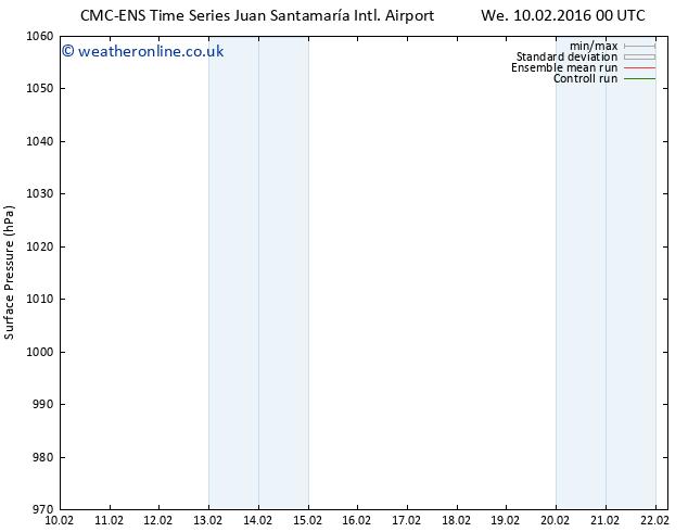Surface pressure CMC TS Mo 22.02.2016 06 GMT