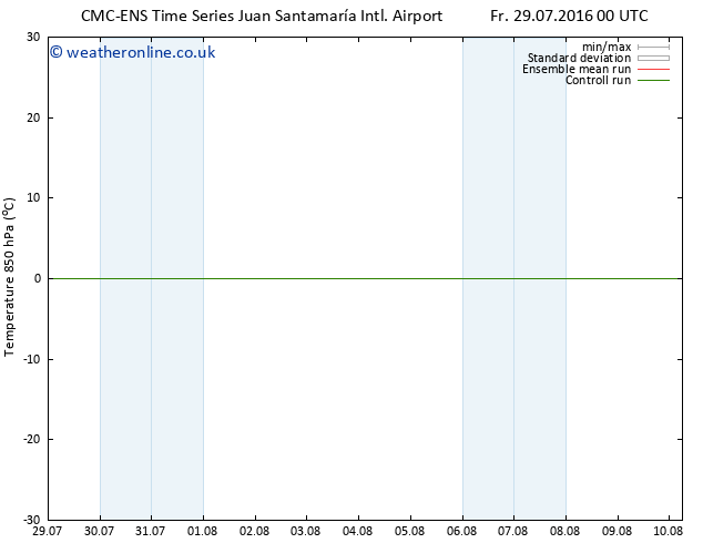 Temp. 850 hPa CMC TS Sa 06.08.2016 12 GMT