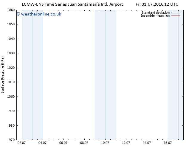 Surface pressure ECMWFTS Mo 11.07.2016 12 GMT