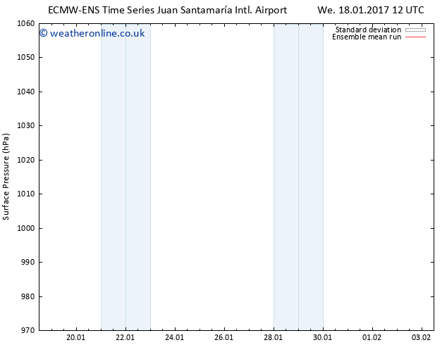 Surface pressure ECMWFTS Fr 20.01.2017 12 GMT