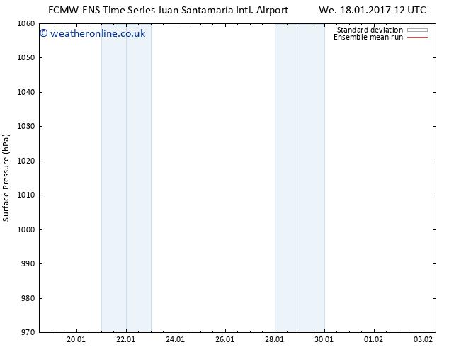 Surface pressure ECMWFTS Sa 21.01.2017 12 GMT