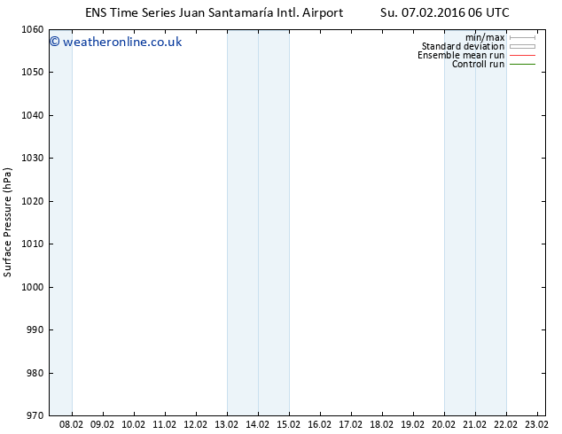 Surface pressure GEFS TS Tu 23.02.2016 06 GMT