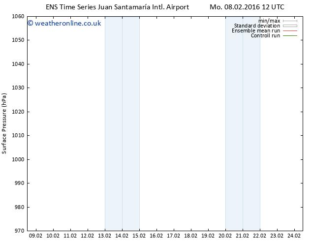 Surface pressure GEFS TS Tu 16.02.2016 12 GMT