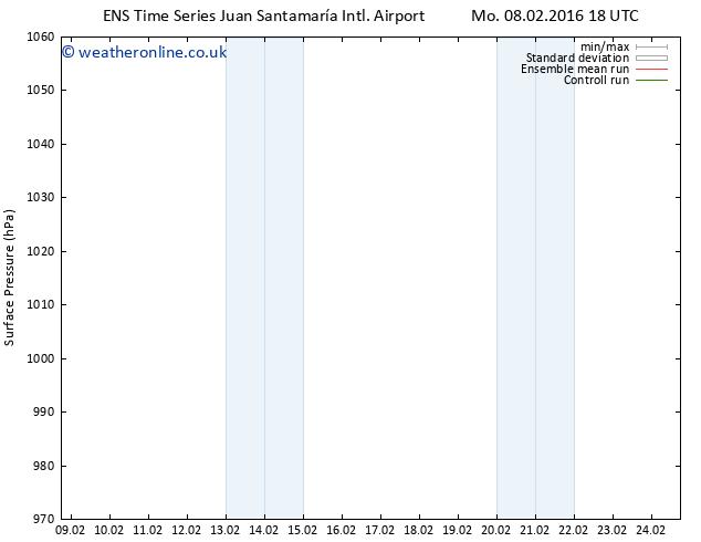Surface pressure GEFS TS Su 21.02.2016 18 GMT