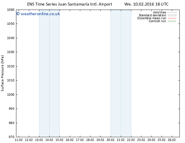 Surface pressure GEFS TS Th 11.02.2016 00 GMT
