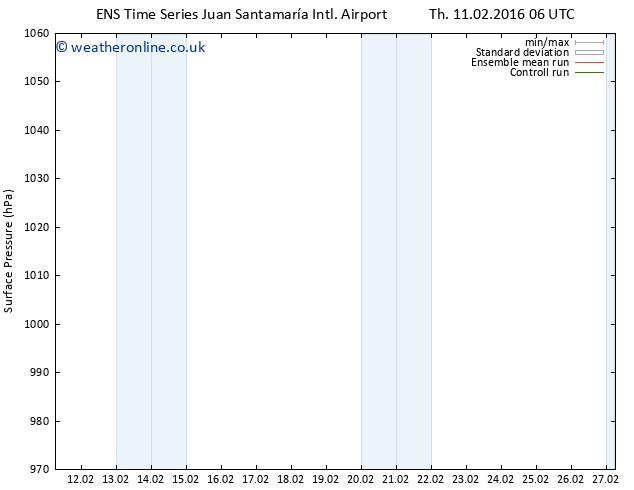 Surface pressure GEFS TS We 17.02.2016 12 GMT