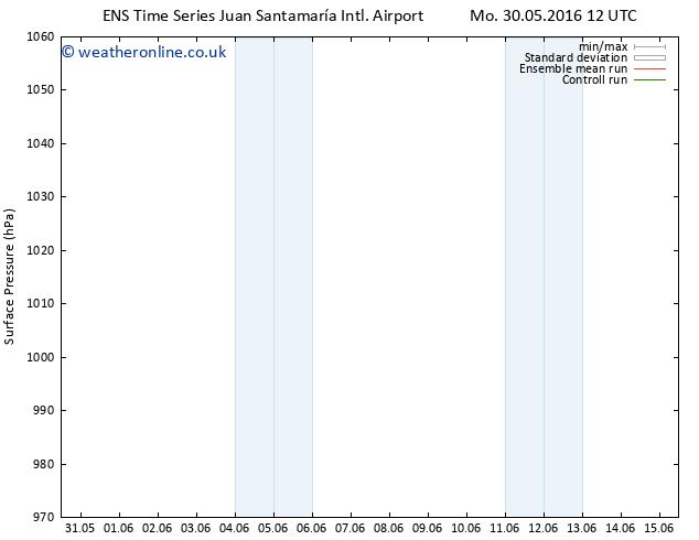 Surface pressure GEFS TS Sa 04.06.2016 00 GMT
