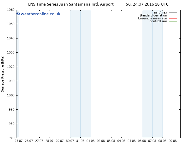 Surface pressure GEFS TS Tu 26.07.2016 18 GMT