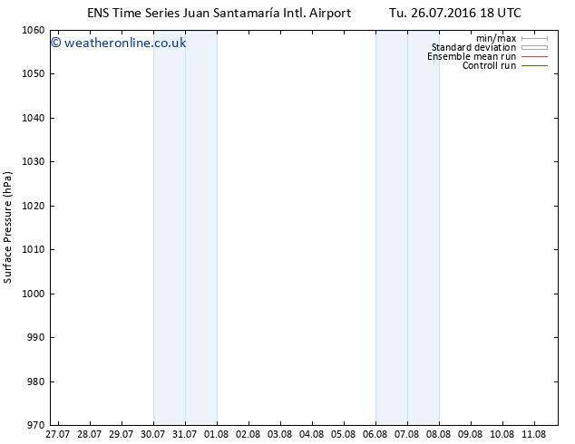 Surface pressure GEFS TS Su 31.07.2016 18 GMT