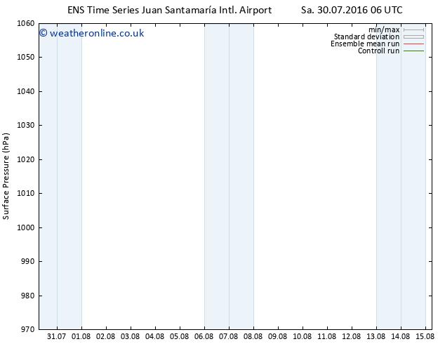 Surface pressure GEFS TS Fr 12.08.2016 06 GMT