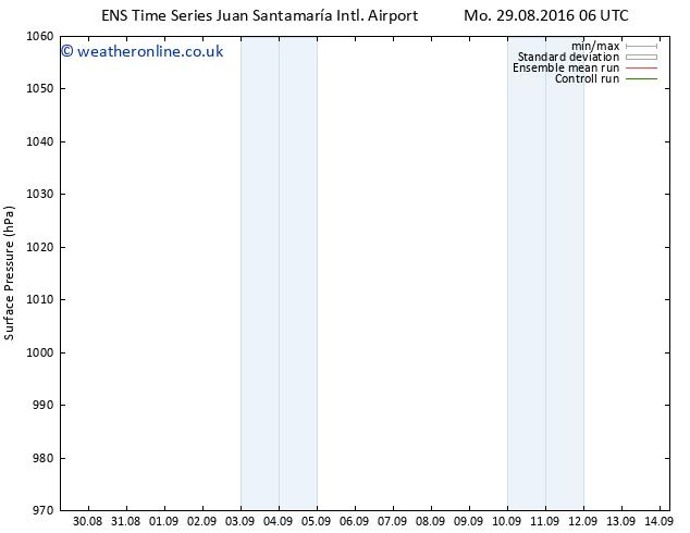 Surface pressure GEFS TS Sa 03.09.2016 06 GMT