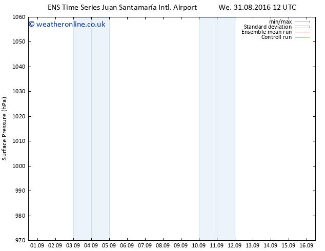Surface pressure GEFS TS Mo 05.09.2016 00 GMT