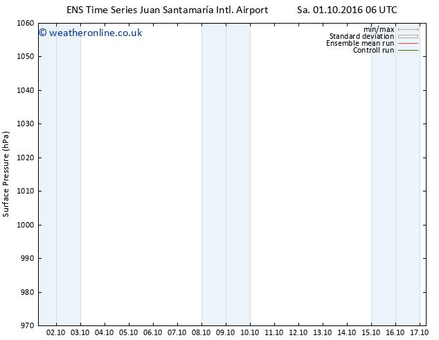 Surface pressure GEFS TS Fr 07.10.2016 18 GMT