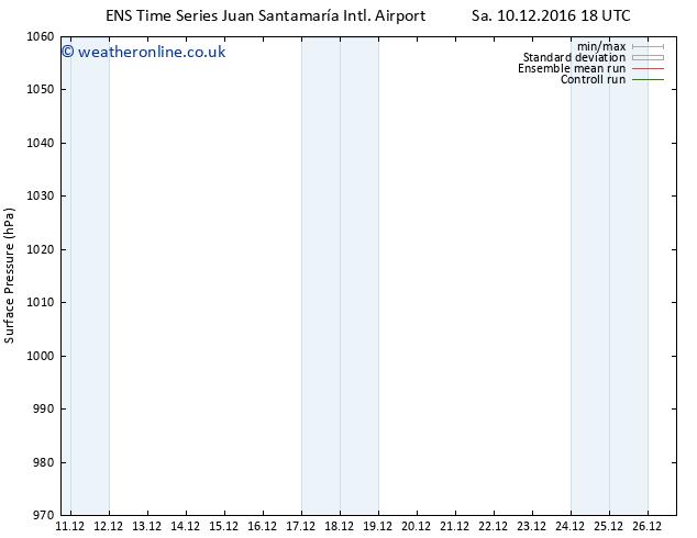 Surface pressure GEFS TS Sa 17.12.2016 06 GMT