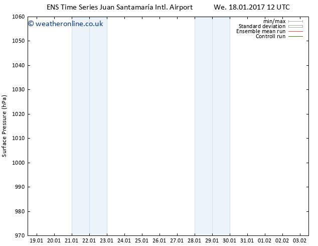 Surface pressure GEFS TS Fr 20.01.2017 18 GMT